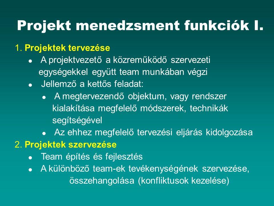 Projekt menedzsment funkciók I. 1. Projektek tervezése A projektvezető a közreműködő szervezeti egységekkel együtt team munkában végzi Jellemző a kett