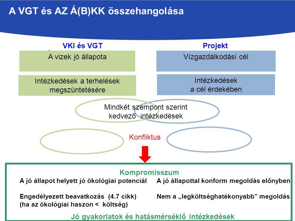 """A VGT és AZ Á(B)KK összehangolása Intézkedések a terhelések megszüntetésére VKI és VGT Projekt Á(B)KK A vizek jó állapota Intézkedések a cél érdekében Vízgazdálkodási cél Konfliktus Mindkét szempont szerint kedvező intézkedések A jó állapot helyett jó ökológiai potenciál Engedélyezett beavatkozás (4.7 cikk) (ha az ökológiai haszon < költség) A jó állapottal konform megoldás előnyben Nem a """"legköltséghatékonyabb megoldás Kompromisszum Jó gyakorlatok és hatásmérséklő intézkedések"""