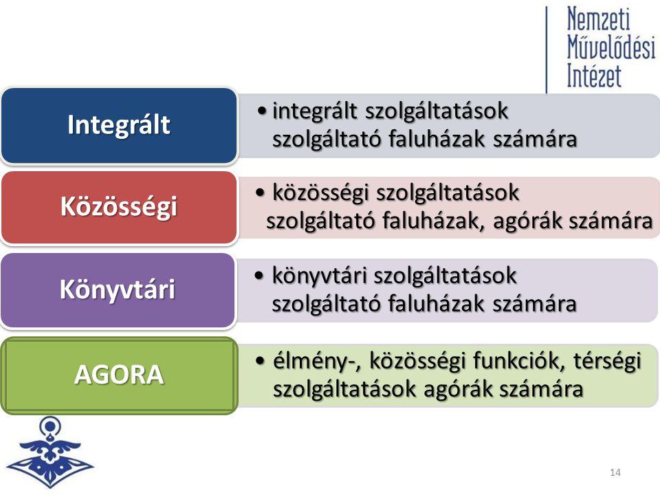 14 integrált szolgáltatások szolgáltató faluházak számáraintegrált szolgáltatások szolgáltató faluházak számára Integrált közösségi szolgáltatások szolgáltató faluházak, agórák számára közösségi szolgáltatások szolgáltató faluházak, agórák számára Közösségi könyvtári szolgáltatások szolgáltató faluházak számárakönyvtári szolgáltatások szolgáltató faluházak számára Könyvtári élmény-, közösségi funkciók, térségi szolgáltatások agórák számáraélmény-, közösségi funkciók, térségi szolgáltatások agórák számára AGORA