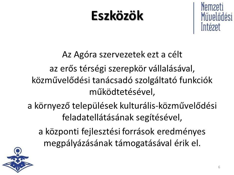 """Kiss Gábor Boldizsár Kiemelt Programok Főosztálya http://kozossegimodszertar.nmi.hu kiss.gabor@nmi.hu 17 TÁMOP-3.2.3/B-12/1C-2013-0001 """"Építő közösségek – Korszerű, többfunkciós közművelődési fejlesztéseket szolgáló közösségi programok, együttműködések, új tanulási formák elősegítése"""