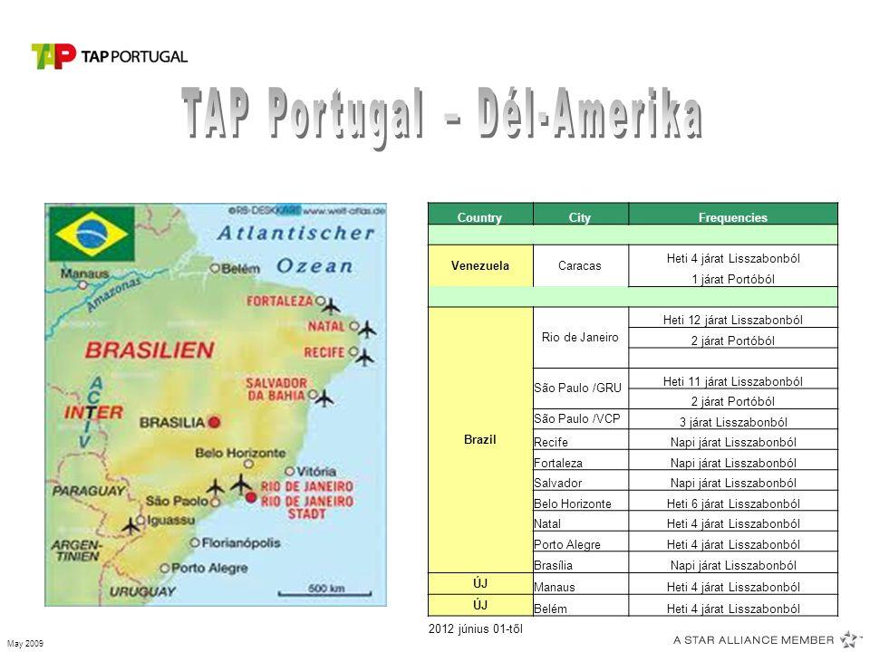 May 2009 CountryCityFrequencies VenezuelaCaracas Heti 4 járat Lisszabonból 1 járat Portóból Brazil Rio de Janeiro Heti 12 járat Lisszabonból 2 járat Portóból São Paulo /GRU Heti 11 járat Lisszabonból 2 járat Portóból São Paulo /VCP 3 járat Lisszabonból RecifeNapi járat Lisszabonból FortalezaNapi járat Lisszabonból SalvadorNapi járat Lisszabonból Belo HorizonteHeti 6 járat Lisszabonból NatalHeti 4 járat Lisszabonból Porto AlegreHeti 4 járat Lisszabonból BrasíliaNapi járat Lisszabonból ÚJ ManausHeti 4 járat Lisszabonból ÚJ BelémHeti 4 járat Lisszabonból 2012 június 01-től