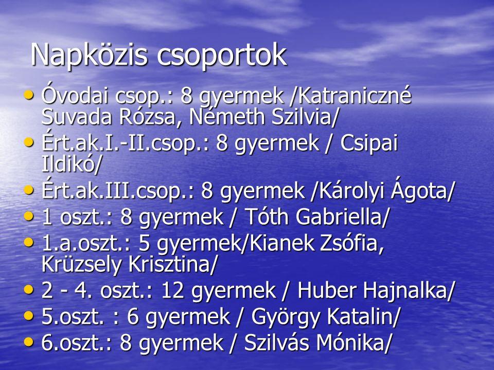 7.-8.oszt.: 8 gyermek /Szabó József/ 7.-8.oszt.: 8 gyermek /Szabó József/