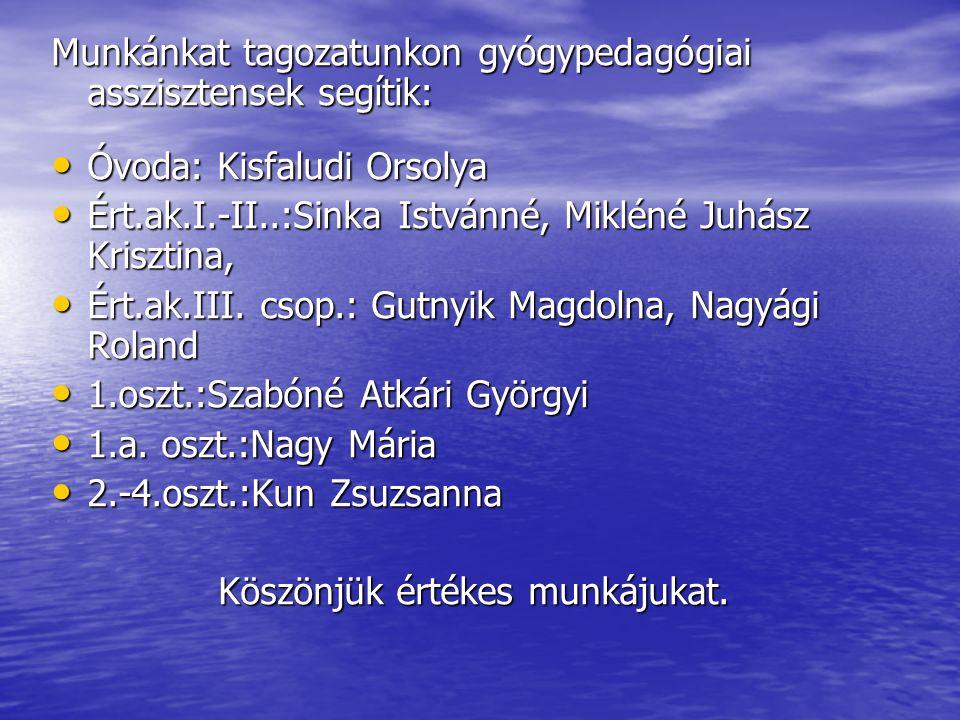 Munkánkat tagozatunkon gyógypedagógiai asszisztensek segítik: Óvoda: Kisfaludi Orsolya Óvoda: Kisfaludi Orsolya Ért.ak.I.-II..:Sinka Istvánné, Mikléné