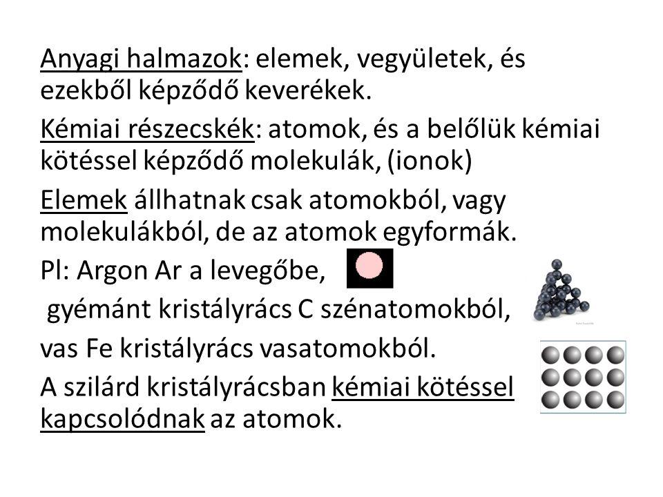 pl:Elemmolekulák: H 2, O 2, Cl 2, Vegyületek állhatnak maghatározott számú különböző atomból álló molekulából, vagy végtelen sok atomból kristályrács jön létre, de az atomok legalább két elemből származnak.