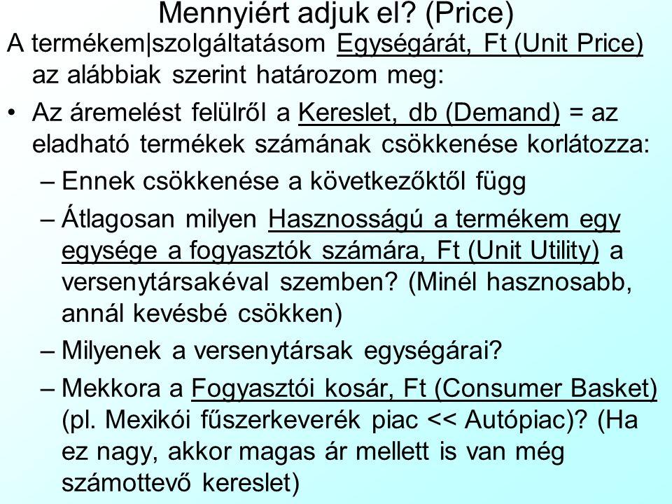 Mennyiért adjuk el? (Price) A termékem|szolgáltatásom Egységárát, Ft (Unit Price) az alábbiak szerint határozom meg: Az áremelést felülről a Kereslet,