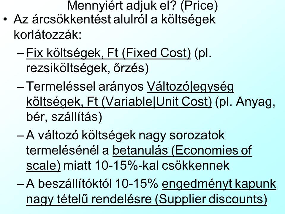 Mennyiért adjuk el? (Price) Az árcsökkentést alulról a költségek korlátozzák: –Fix költségek, Ft (Fixed Cost) (pl. rezsiköltségek, őrzés) –Termeléssel