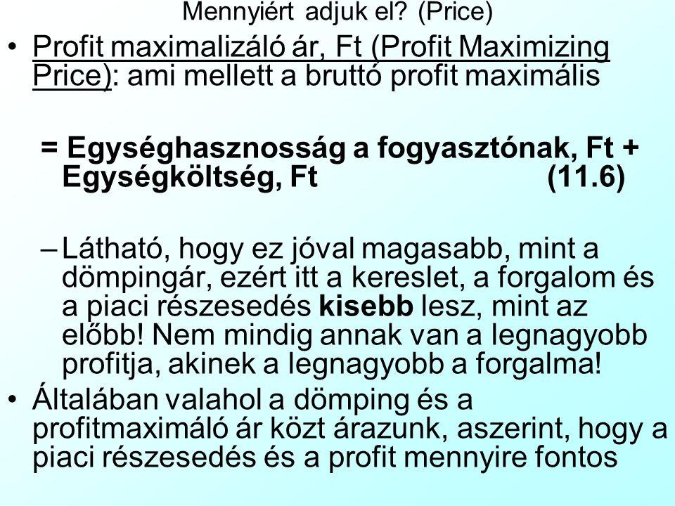 Mennyiért adjuk el? (Price) Profit maximalizáló ár, Ft (Profit Maximizing Price): ami mellett a bruttó profit maximális = Egységhasznosság a fogyasztó
