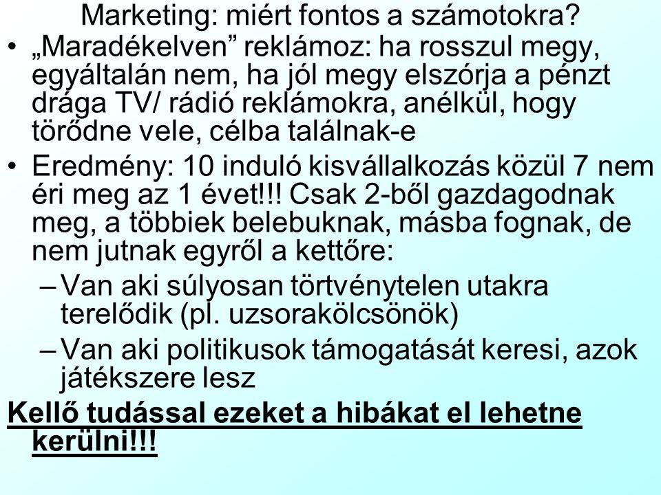 """Marketing: miért fontos a számotokra? """"Maradékelven"""" reklámoz: ha rosszul megy, egyáltalán nem, ha jól megy elszórja a pénzt drága TV/ rádió reklámokr"""