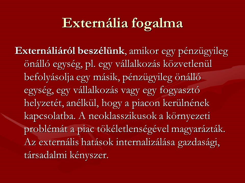 Az externáliák közös tulajdonságai A tevékenység valamely harmadik személynek vagy személyeknek a jóléti függvényét módosítja.