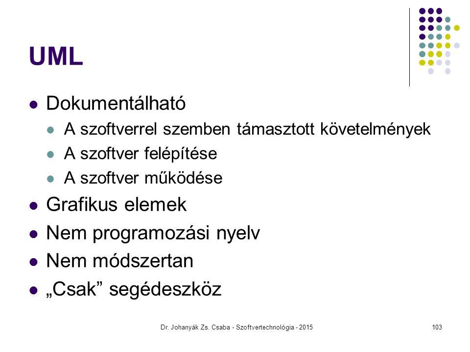 Dr. Johanyák Zs. Csaba - Szoftvertechnológia - 2015 UML Dokumentálható A szoftverrel szemben támasztott követelmények A szoftver felépítése A szoftver