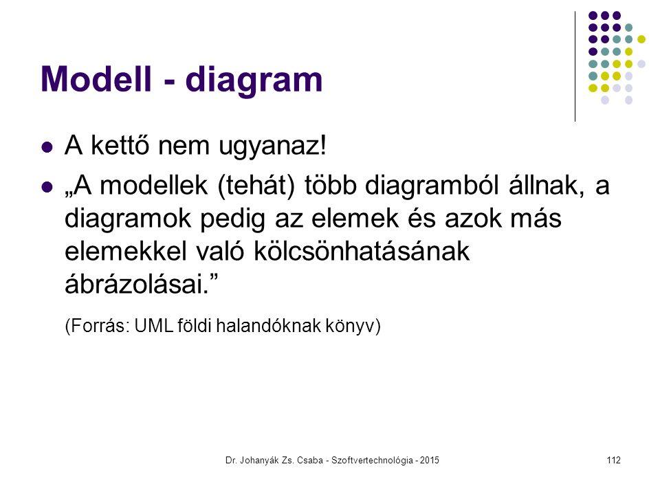 """Modell - diagram A kettő nem ugyanaz! """"A modellek (tehát) több diagramból állnak, a diagramok pedig az elemek és azok más elemekkel való kölcsönhatásá"""