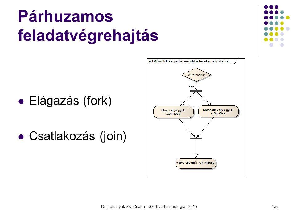 Dr. Johanyák Zs. Csaba - Szoftvertechnológia - 2015 Párhuzamos feladatvégrehajtás Elágazás (fork) Csatlakozás (join) 136