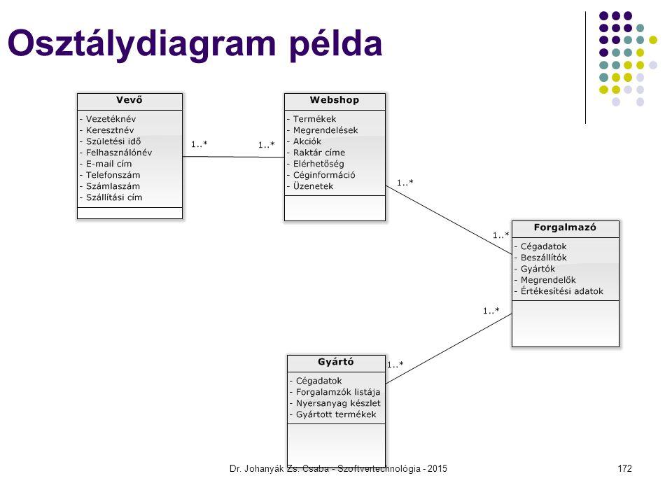 Osztálydiagram példa Dr. Johanyák Zs. Csaba - Szoftvertechnológia - 2015172