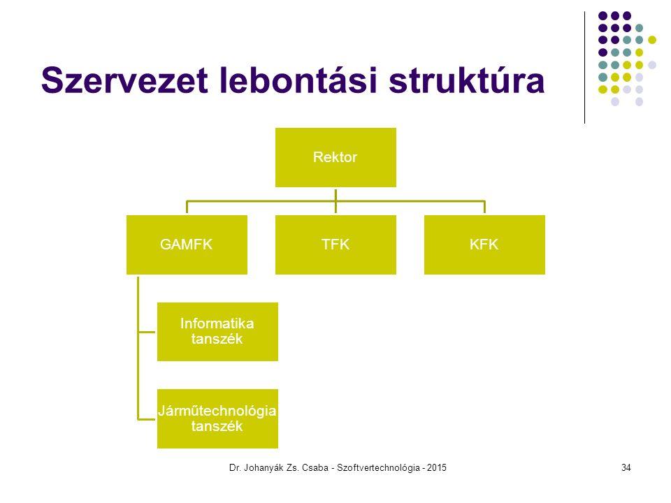 Szervezet lebontási struktúra Dr. Johanyák Zs. Csaba - Szoftvertechnológia - 201534