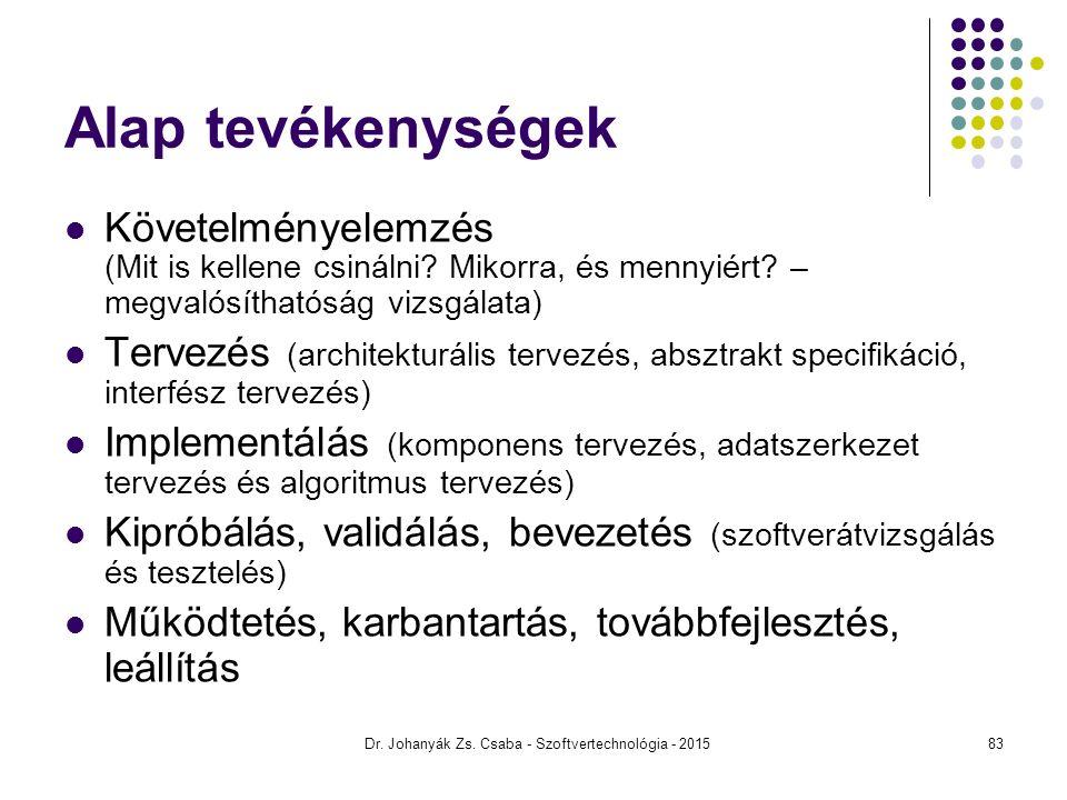 Dr. Johanyák Zs. Csaba - Szoftvertechnológia - 2015 Alap tevékenységek Követelményelemzés (Mit is kellene csinálni? Mikorra, és mennyiért? – megvalósí