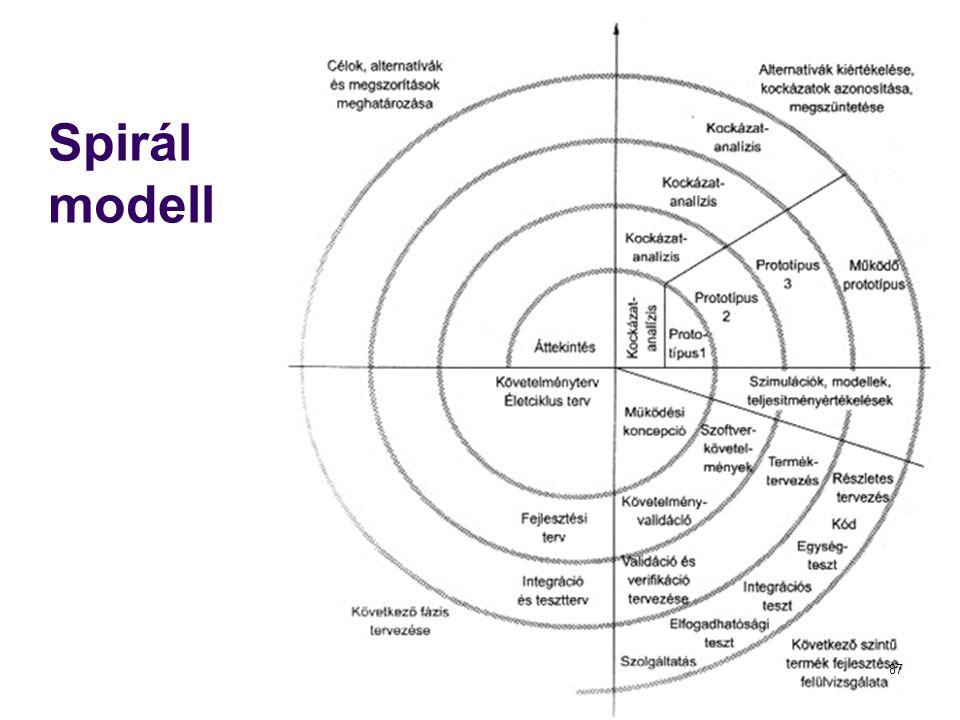 Spirál modell Dr. Johanyák Zs. Csaba - Szoftvertechnológia - 2015 megvalósíthatóság a rendszer követelményeinek meghatározása rendszertervezés, stb. 8