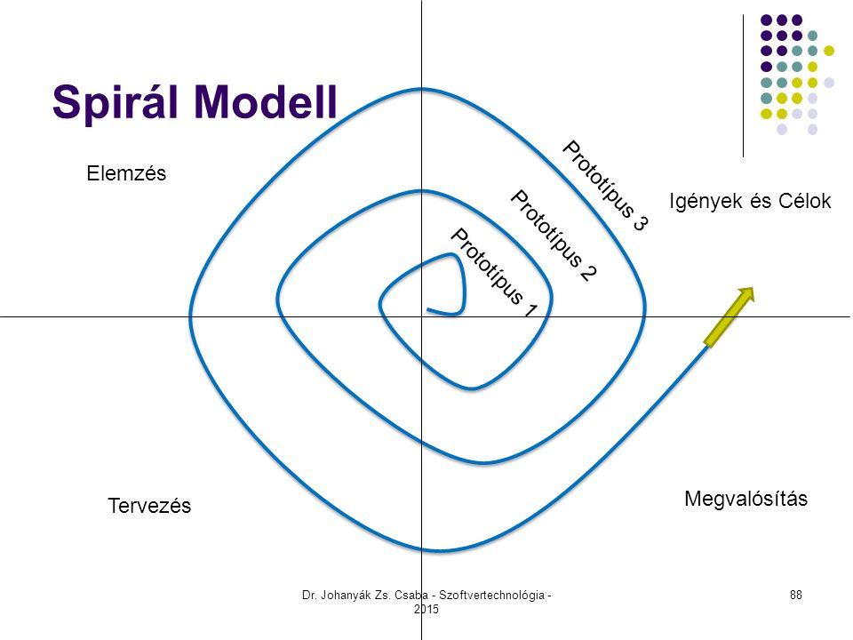 Spirál Modell Elemzés Tervezés Megvalósítás Igények és Célok Prototípus 1 Prototípus 2 Prototípus 3 Dr. Johanyák Zs. Csaba - Szoftvertechnológia - 201