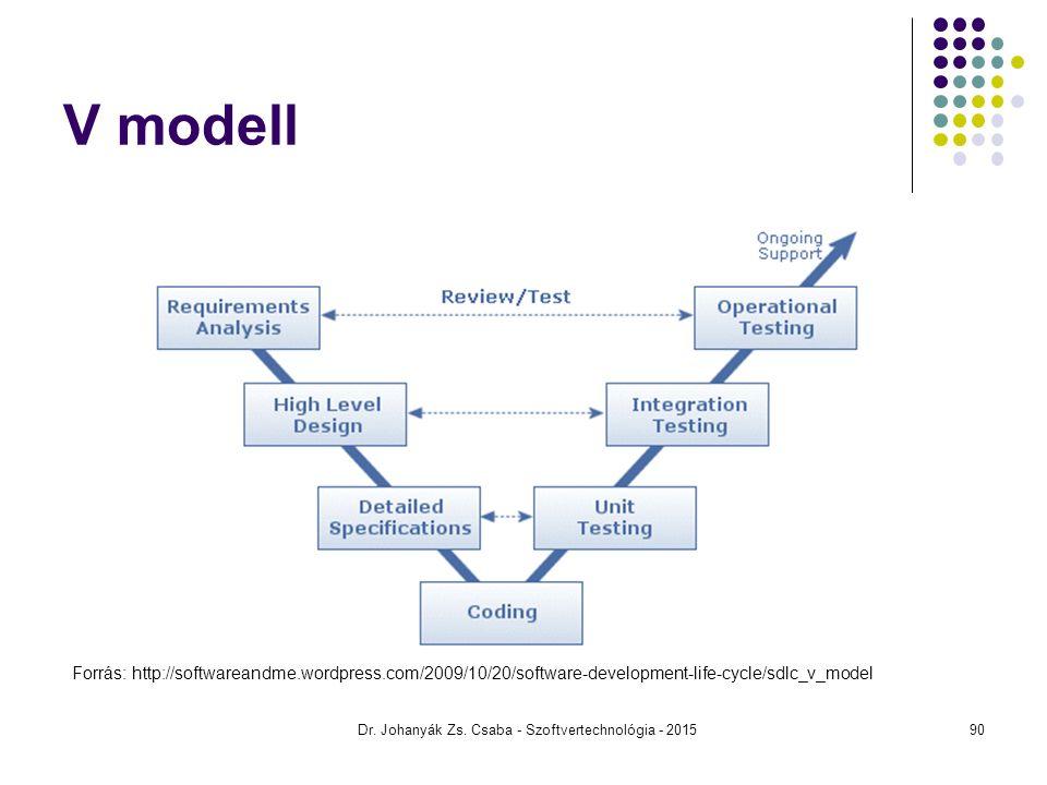 Dr. Johanyák Zs. Csaba - Szoftvertechnológia - 2015 V modell Forrás: http://softwareandme.wordpress.com/2009/10/20/software-development-life-cycle/sdl
