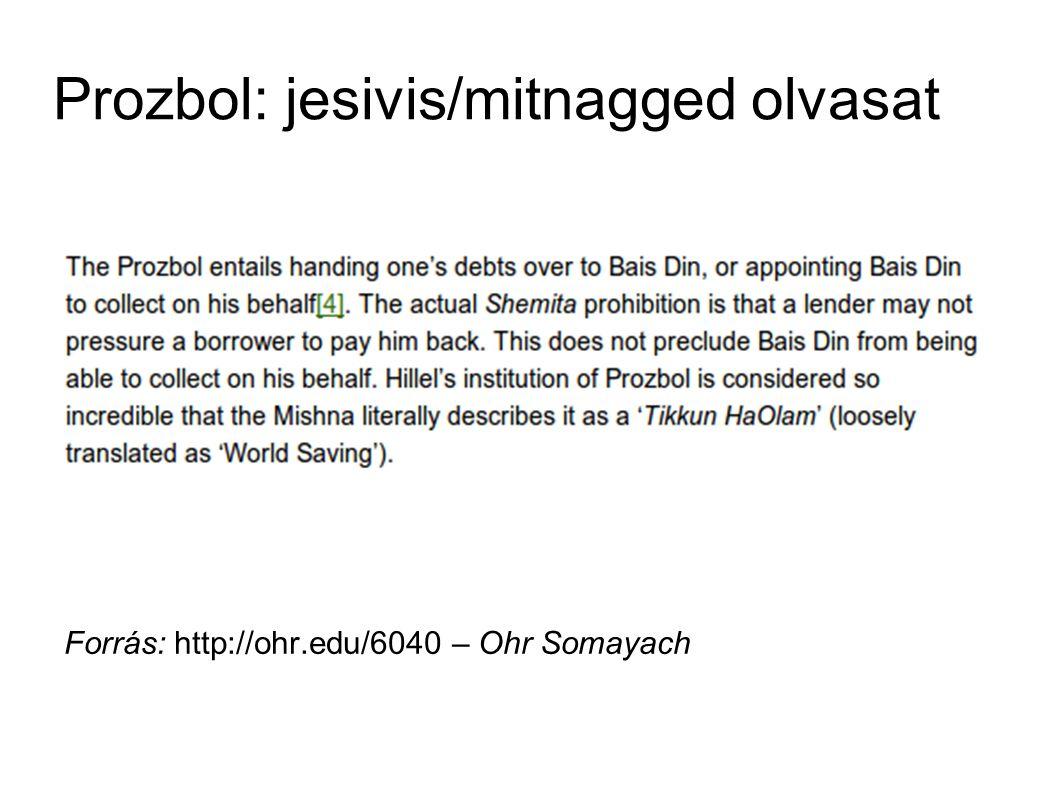 Prozbol: jesivis/mitnagged olvasat Forrás: http://ohr.edu/6040 – Ohr Somayach