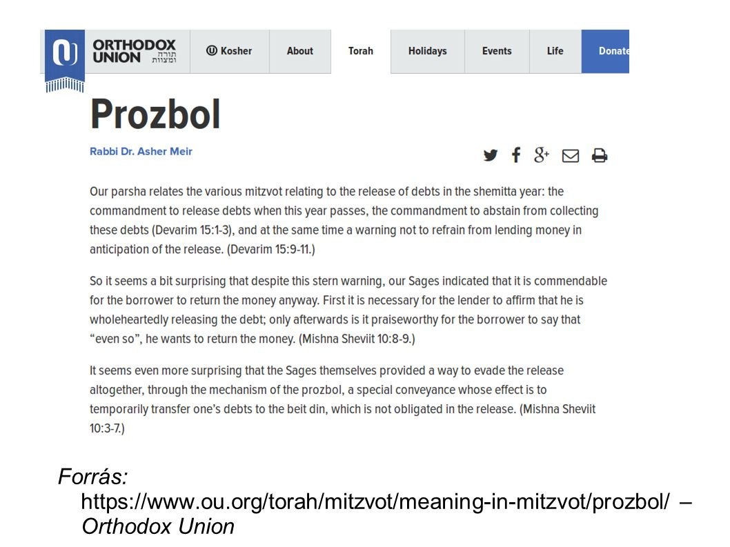 Forrás: https://www.ou.org/torah/mitzvot/meaning-in-mitzvot/prozbol/ – Orthodox Union