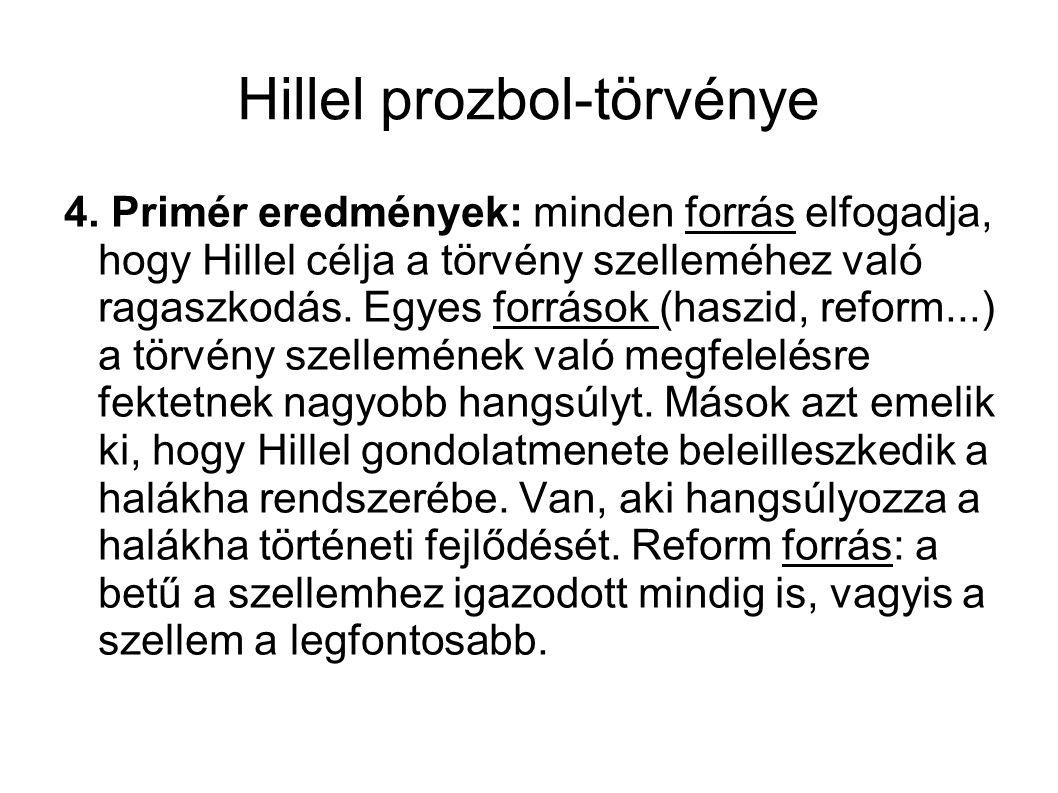 Hillel prozbol-törvénye 4.
