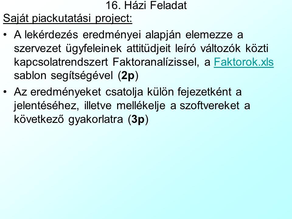 A gyakorlat tartalma 15.Házi Feladat ellenőrzése: CF-elemzés 16-1.
