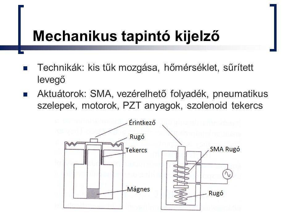 Mechanikus tapintó kijelző Technikák: kis tűk mozgása, hőmérséklet, sűrített levegő Aktuátorok: SMA, vezérelhető folyadék, pneumatikus szelepek, motor