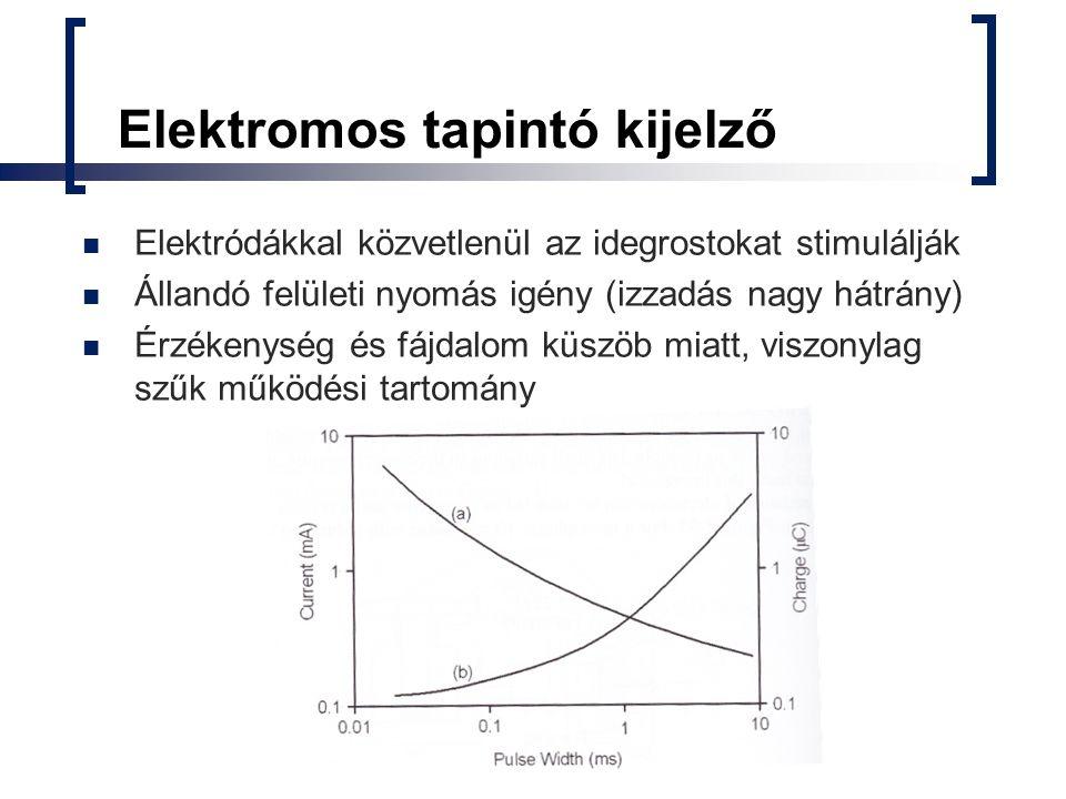 Elektromos tapintó kijelző Elektródákkal közvetlenül az idegrostokat stimulálják Állandó felületi nyomás igény (izzadás nagy hátrány) Érzékenység és f