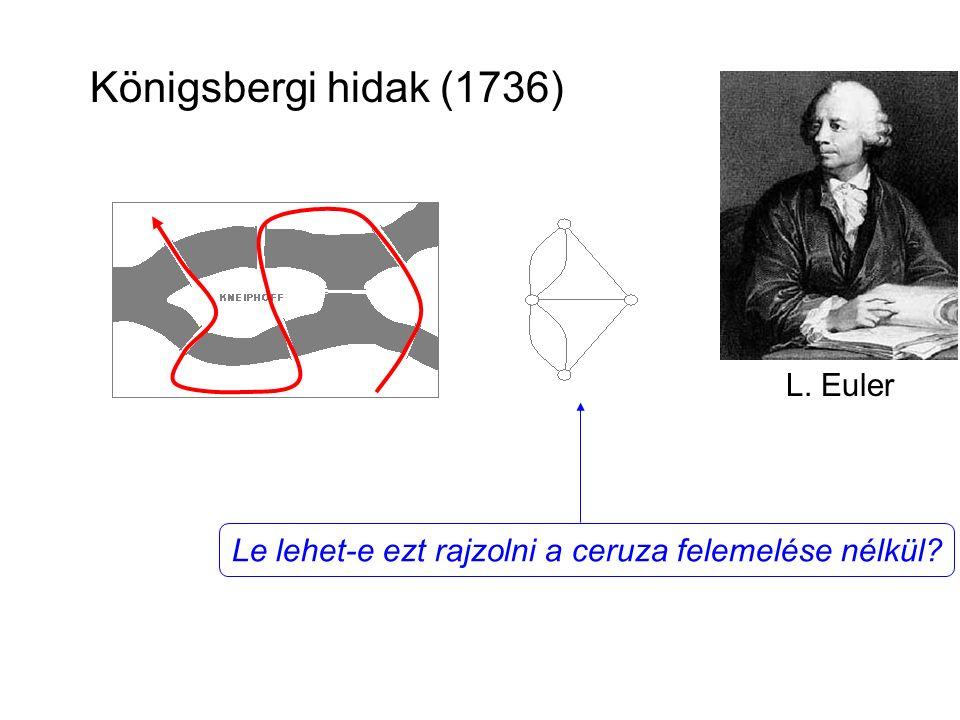 Königsbergi hidak (1736) Le lehet-e ezt rajzolni a ceruza felemelése nélkül L. Euler