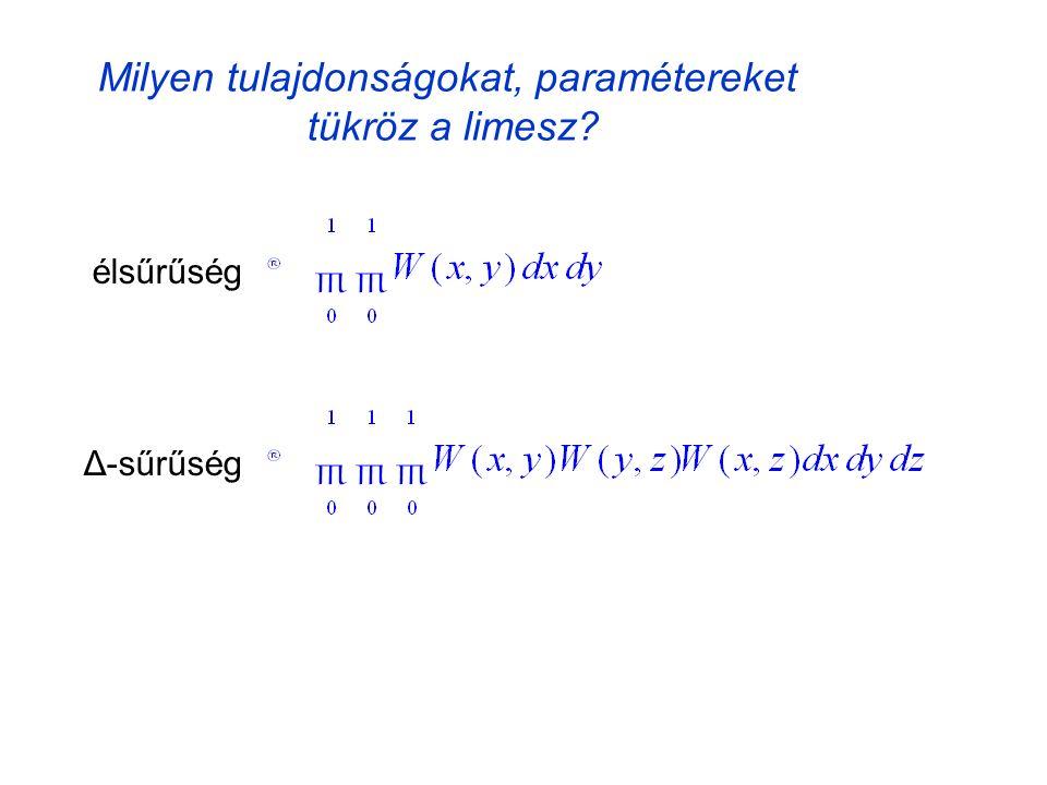 Milyen tulajdonságokat, paramétereket tükröz a limesz élsűrűségΔ-sűrűség