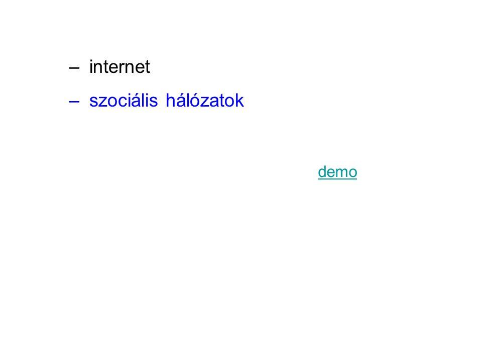– internet – szociális hálózatok demo