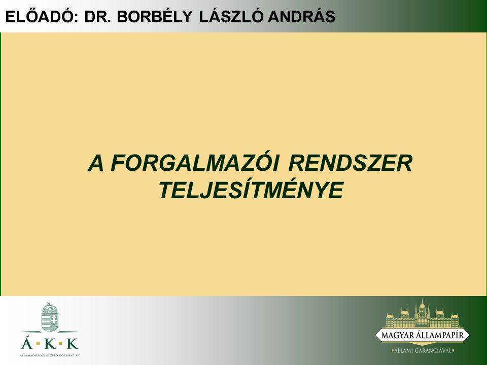 ELŐADÓ: DR. BORBÉLY LÁSZLÓ ANDRÁS A FORGALMAZÓI RENDSZER TELJESÍTMÉNYE