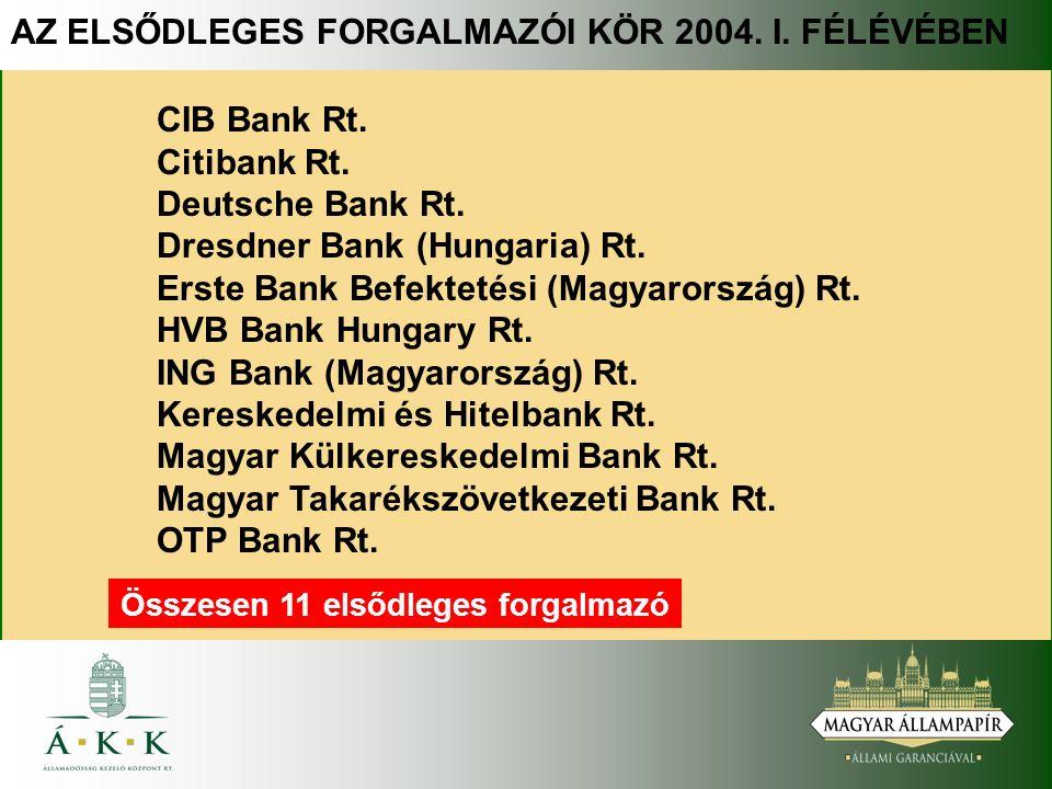 CIB Bank Rt. Citibank Rt. Deutsche Bank Rt. Dresdner Bank (Hungaria) Rt.