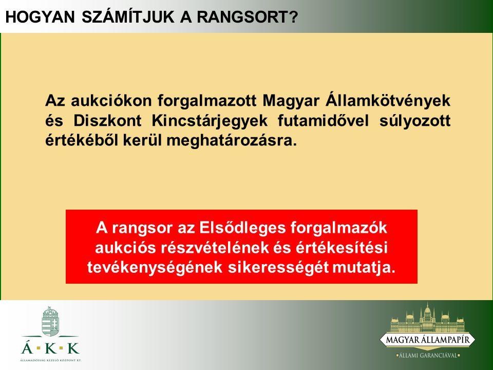 Az aukciókon forgalmazott Magyar Államkötvények és Diszkont Kincstárjegyek futamidővel súlyozott értékéből kerül meghatározásra.