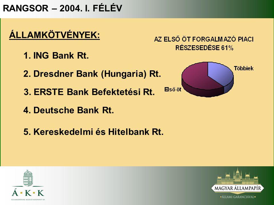 ÁLLAMKÖTVÉNYEK: 1. ING Bank Rt. 2. Dresdner Bank (Hungaria) Rt.