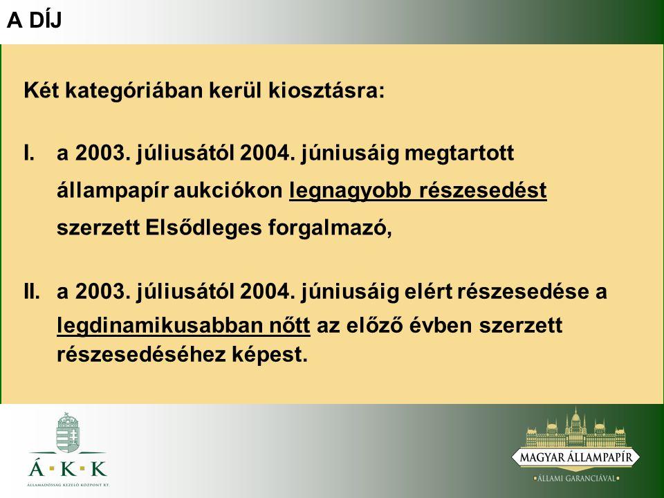 I. a 2003. júliusától 2004.