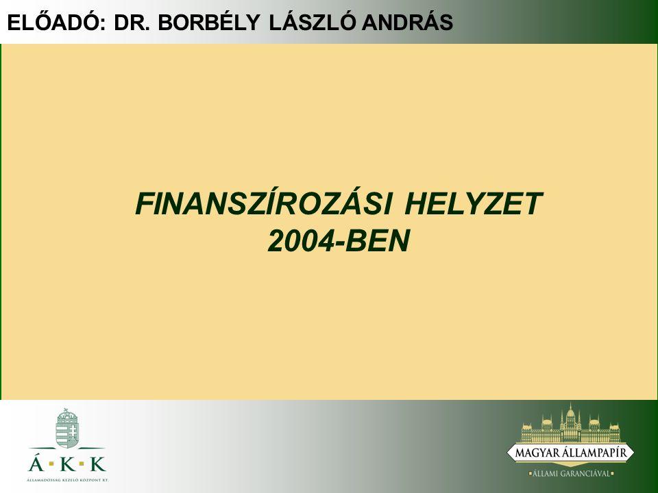 ELŐADÓ: DR. BORBÉLY LÁSZLÓ ANDRÁS FINANSZÍROZÁSI HELYZET 2004-BEN