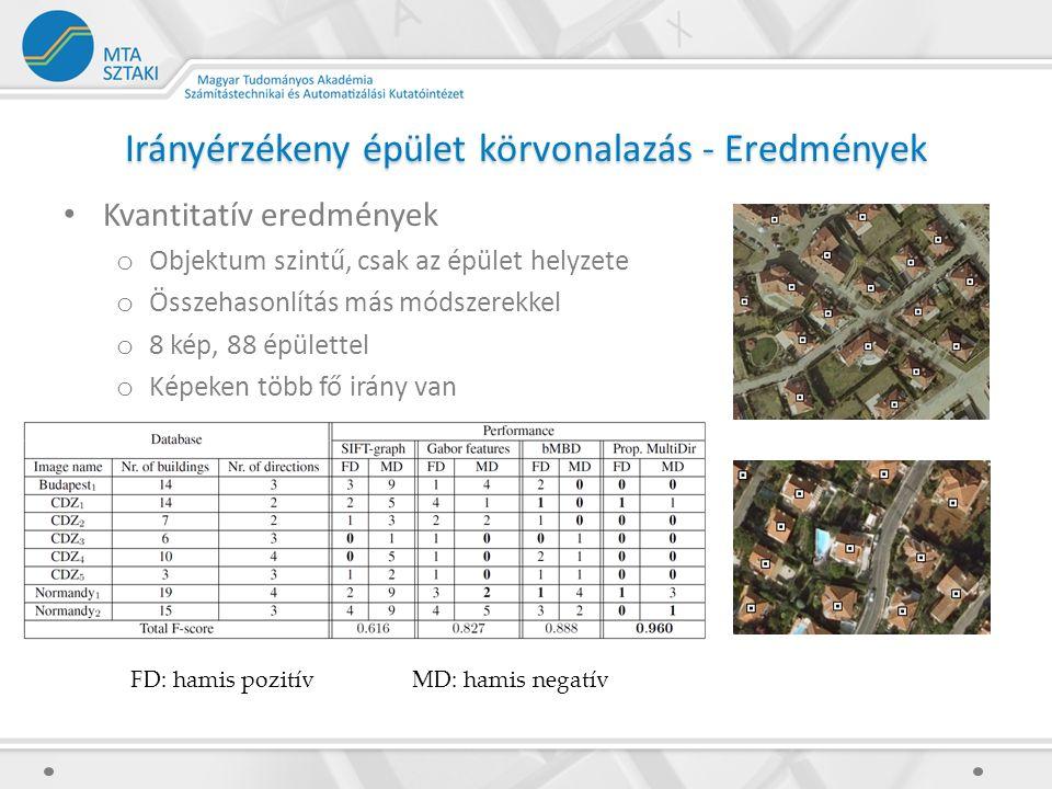 Irányérzékeny épület körvonalazás - Eredmények Kvantitatív eredmények o Objektum szintű, csak az épület helyzete o Összehasonlítás más módszerekkel o