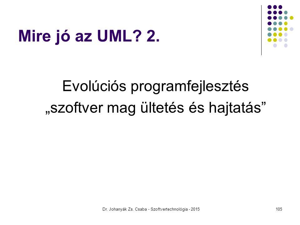 """Mire jó az UML? 2. Evolúciós programfejlesztés """"szoftver mag ültetés és hajtatás"""" Dr. Johanyák Zs. Csaba - Szoftvertechnológia - 2015105"""