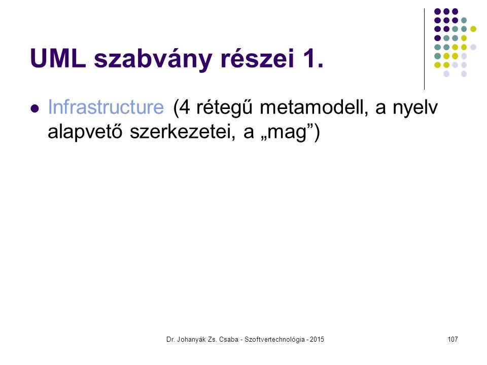 """UML szabvány részei 1. Infrastructure (4 rétegű metamodell, a nyelv alapvető szerkezetei, a """"mag"""") Dr. Johanyák Zs. Csaba - Szoftvertechnológia - 2015"""