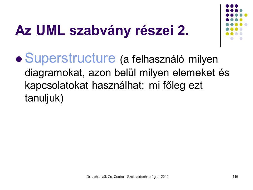 Az UML szabvány részei 2. Superstructure (a felhasználó milyen diagramokat, azon belül milyen elemeket és kapcsolatokat használhat; mi főleg ezt tanul