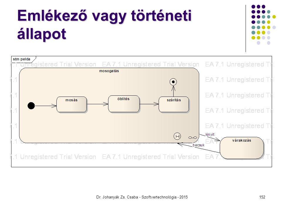 Emlékező vagy történeti állapot Dr. Johanyák Zs. Csaba - Szoftvertechnológia - 2015152