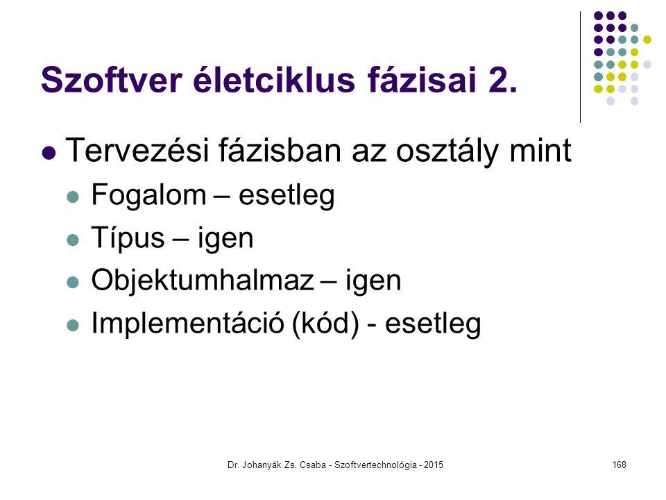 Szoftver életciklus fázisai 2. Tervezési fázisban az osztály mint Fogalom – esetleg Típus – igen Objektumhalmaz – igen Implementáció (kód) - esetleg D