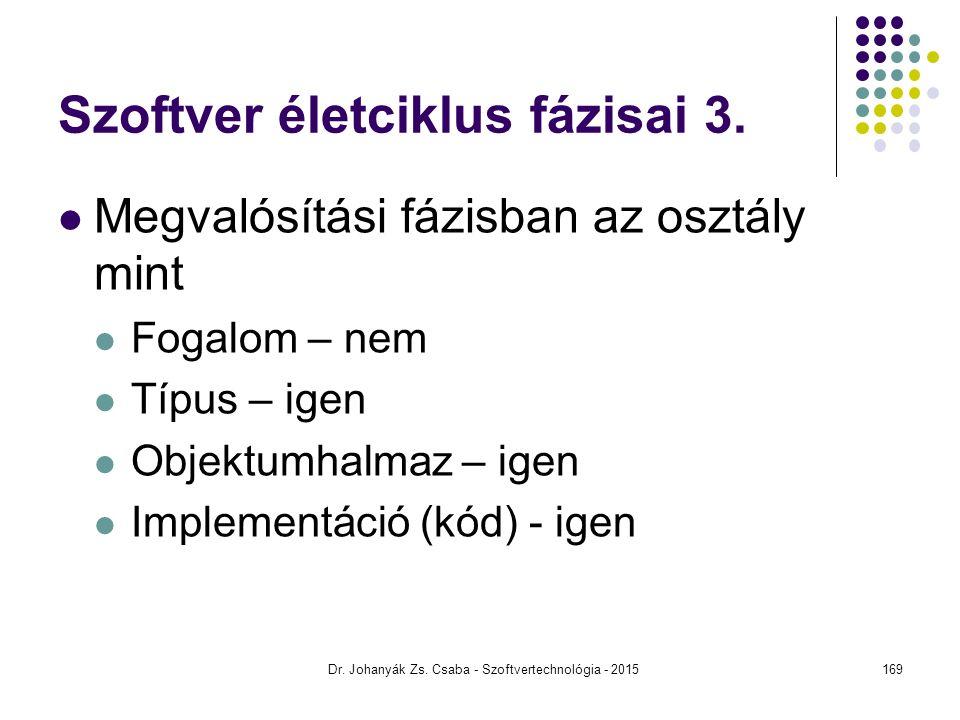 Szoftver életciklus fázisai 3. Megvalósítási fázisban az osztály mint Fogalom – nem Típus – igen Objektumhalmaz – igen Implementáció (kód) - igen Dr.