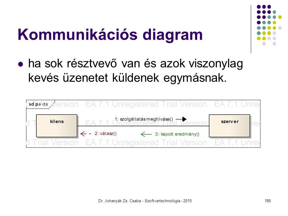 Dr. Johanyák Zs. Csaba - Szoftvertechnológia - 2015 Kommunikációs diagram ha sok résztvevő van és azok viszonylag kevés üzenetet küldenek egymásnak. 1
