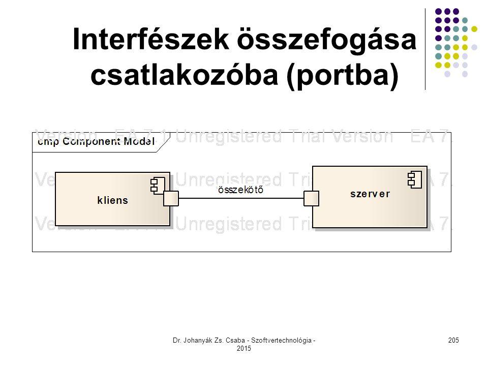 Interfészek összefogása csatlakozóba (portba) Dr. Johanyák Zs. Csaba - Szoftvertechnológia - 2015 205