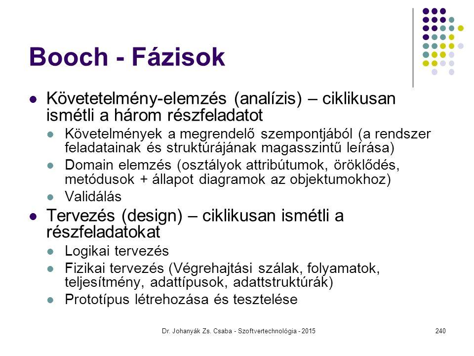 Dr. Johanyák Zs. Csaba - Szoftvertechnológia - 2015 Booch - Fázisok Követetelmény-elemzés (analízis) – ciklikusan ismétli a három részfeladatot Követe