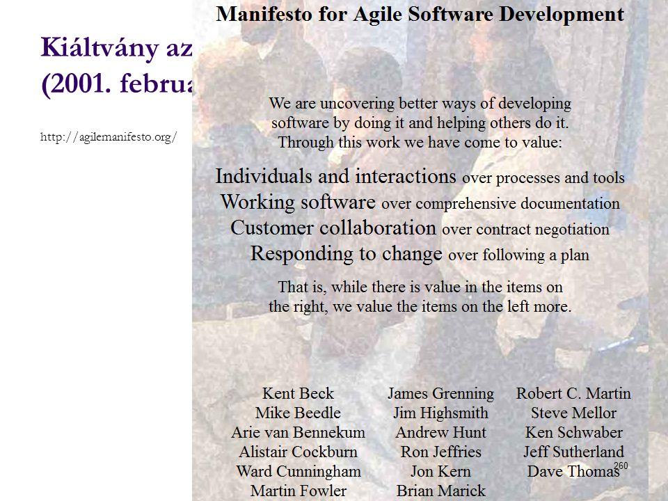 Kiáltvány az agilis szoftverfejlesztéséért (2001. február) http://agilemanifesto.org/ Dr. Johanyák Zs. Csaba - Szoftvertechnológia - 2015260