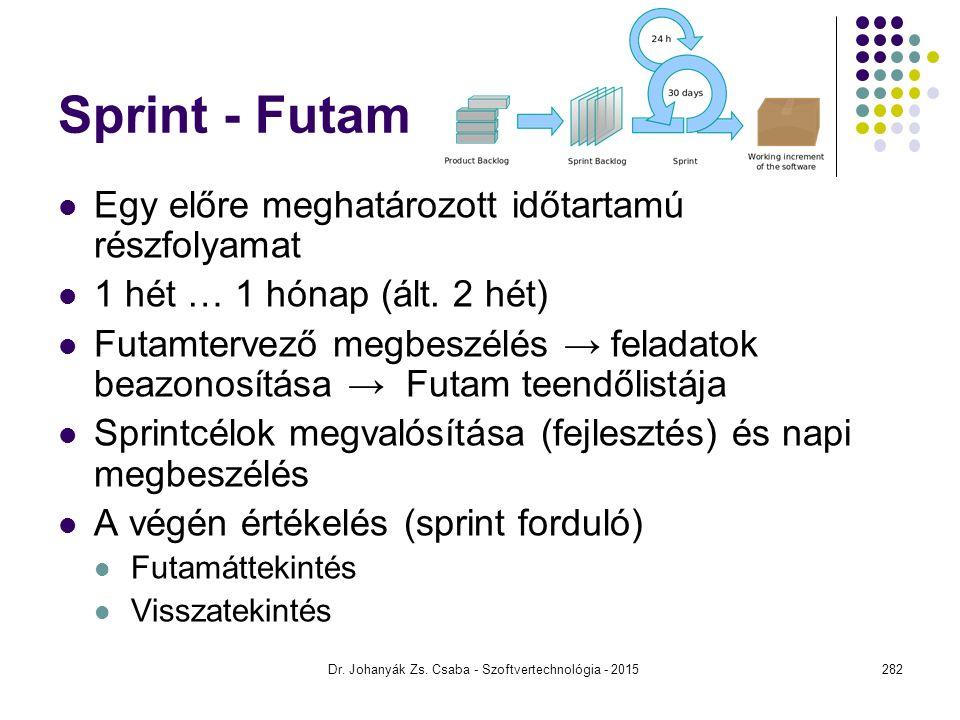 Sprint - Futam Egy előre meghatározott időtartamú részfolyamat 1 hét … 1 hónap (ált. 2 hét) Futamtervező megbeszélés → feladatok beazonosítása → Futam