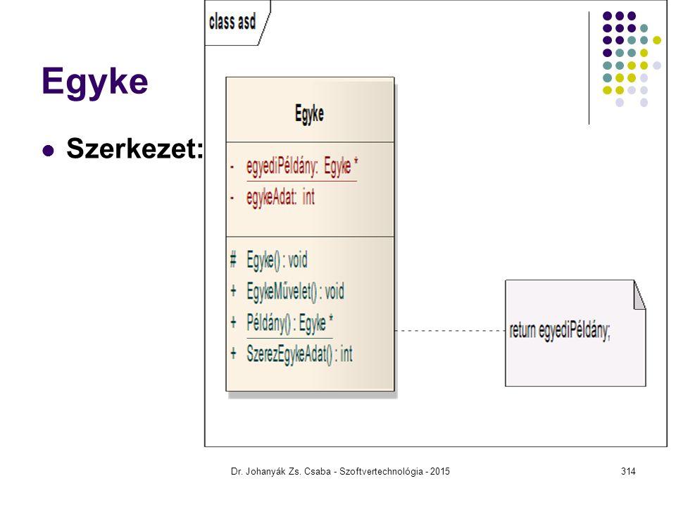 Egyke Szerkezet: Dr. Johanyák Zs. Csaba - Szoftvertechnológia - 2015314